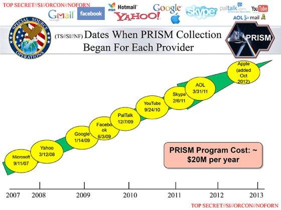 comunicacion-cybermedios-jorge-lizama-prisma-slide-5