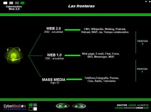 jorge-lizama-cybermedios-conferencia-multimedia-web-2.0