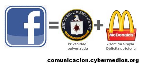 jorge-lizama-cybermedios-facebook=cia+mcdonalds