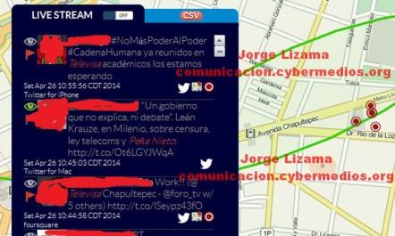 jorge-lizama-cybermedios-vigilancia-100mil-tuiteros-02