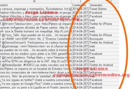 jorge-lizama-cybermedios-vigilancia-100mil-tuiteros-06