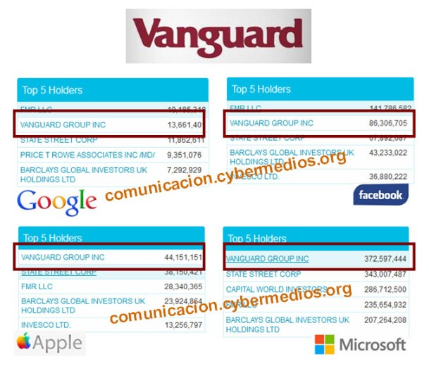 jorge-lizama-cybermedios-amos-revolucion-digital-vanguard-group-inc