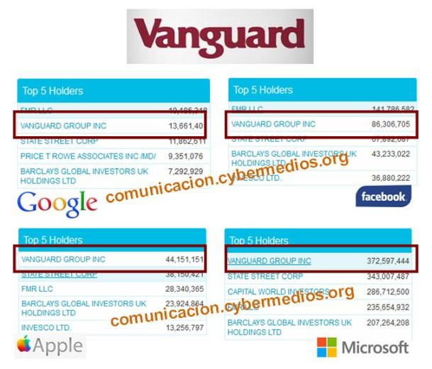 jorge-lizama-cybermedios-amos-revolucion-digital-vanguard-group-inc