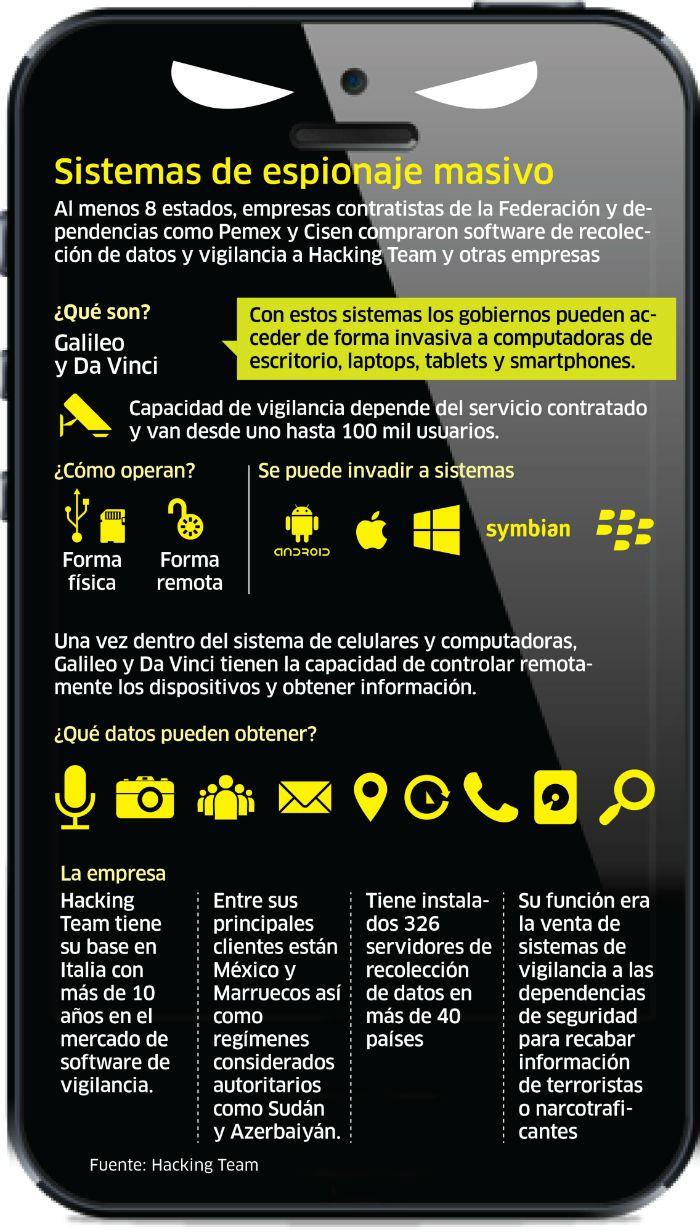 galileo-da-vinci-infografia
