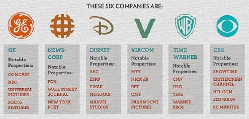cybermedios-gran-6-medios-monopolios