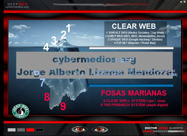 cybermedios-deep-web-conferencia-multimedia-2016-a