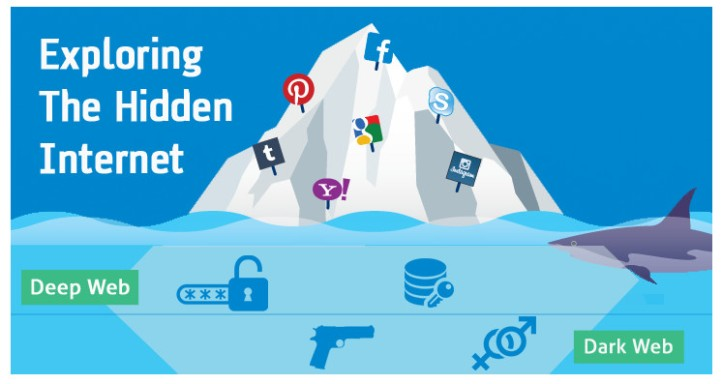 deep-web-cybermedios-iceberg-2