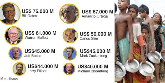 ochomillonariospobrezaafrica-720x362